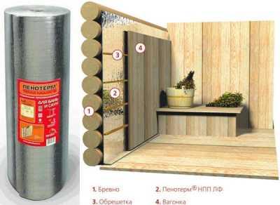 Отделка стен и потолка в бане