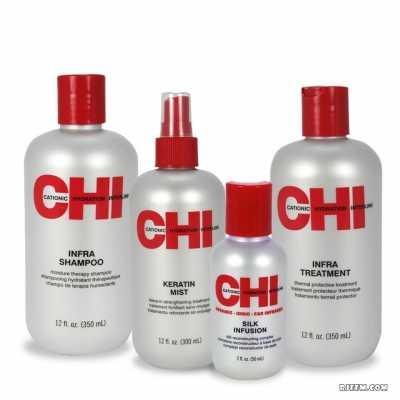 Современная косметика для волос CHI неплохо востребована россиянами