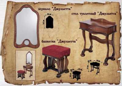 Мебель – визитка вашего дома